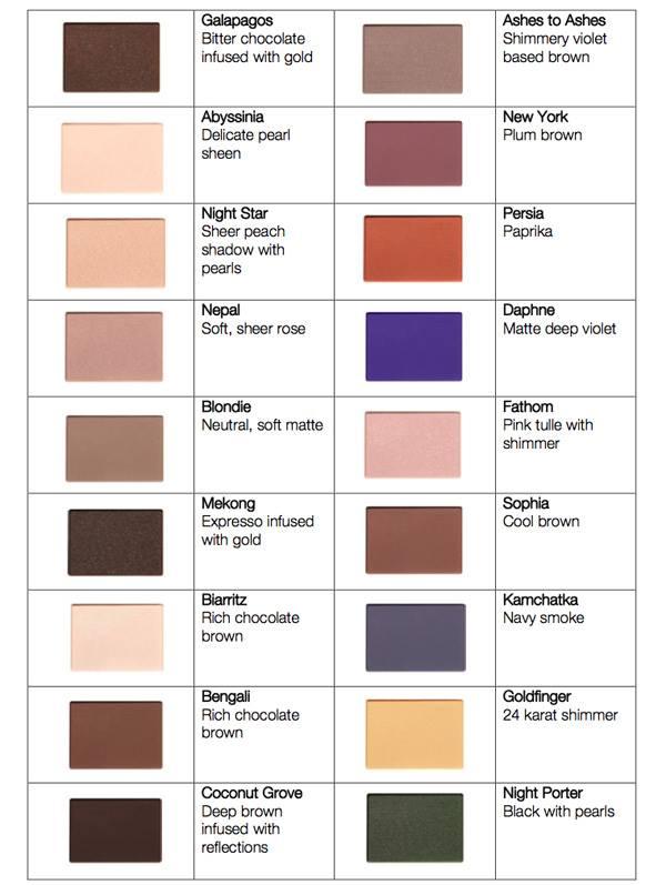 NARS-Fall-2015-Pro-Palette-3