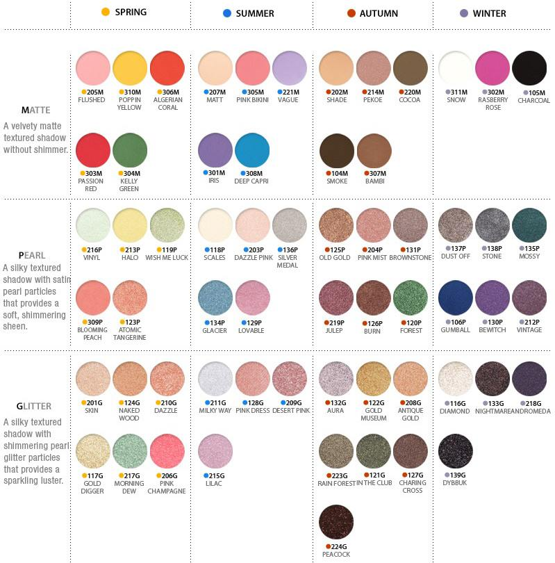 Mustaev-Eyeshadow-Collection-2